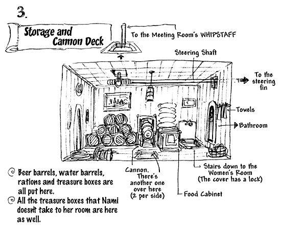 Going Merry S Storage Room And Cannon Deck Room Layout