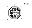 DHARMA logos/Theories