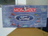 Is ford a monopoly