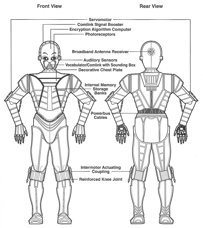 designs de droïdes CZsecretary_egtd