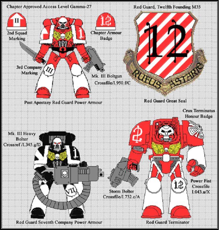 imperial armour index adeptus astartes pdf