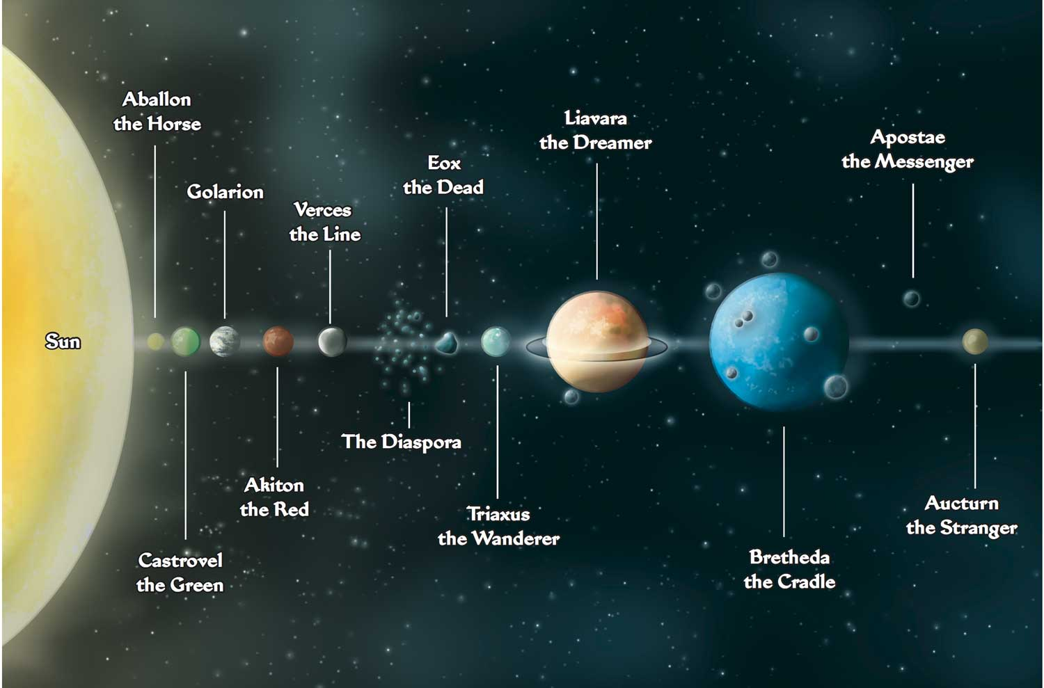 All the Planets in the Solar System in Order (page 2 ...