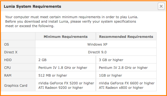 system requirements All minimum system requirements are based on a single-user environment (one computer accessing a local database), and do not represent requirements for optimum performance of your act implementation.