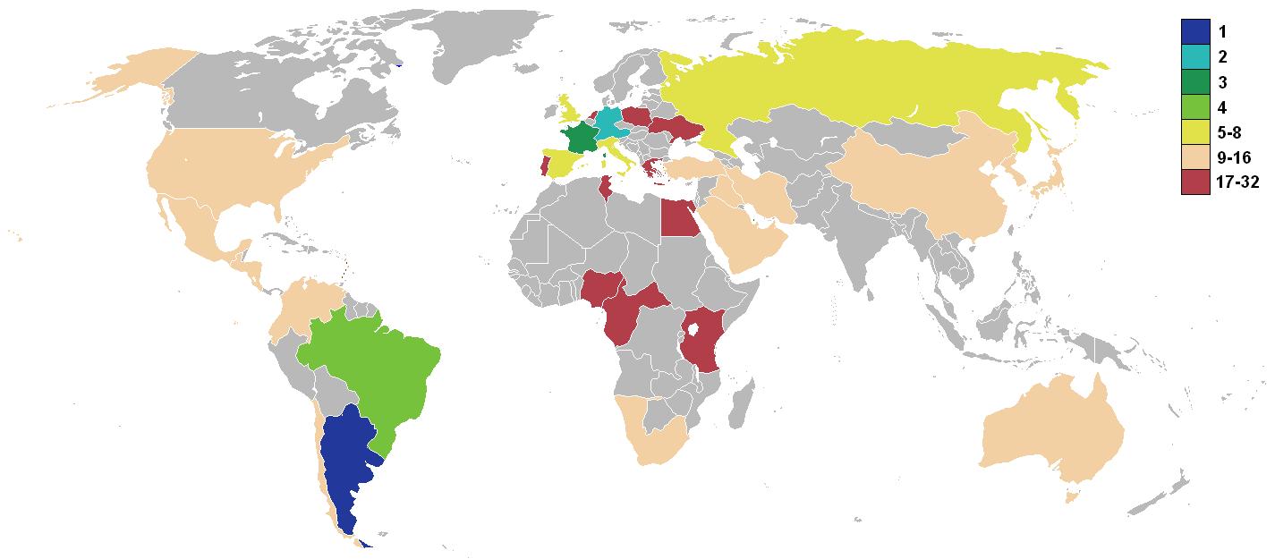 2022 FIFA World Cup (Unionism World) - Future
