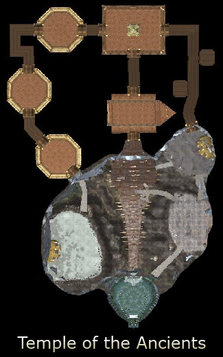 temple ancients of guide