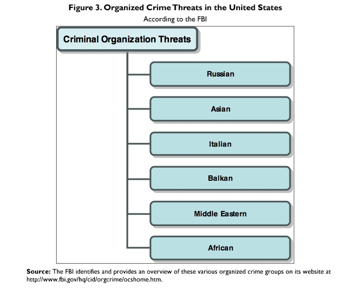 a history of gambling and organized crime in the united states Online gambling don't roll the  it's illegal to gamble online in the united states  - major thefts/violent crime - organized crime/drugs - partnerships.