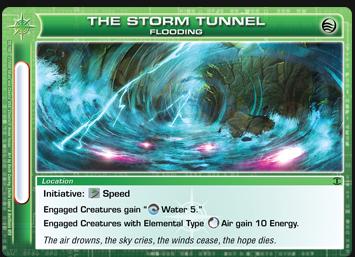 Ficha de Datena Storm_flooding