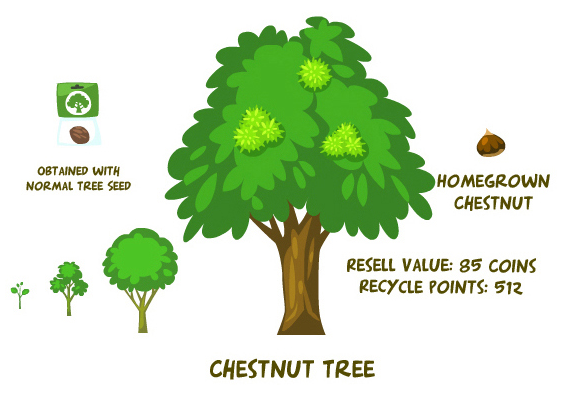 Chestnut tree pet society wiki pets stores fish for Fish in a tree summary