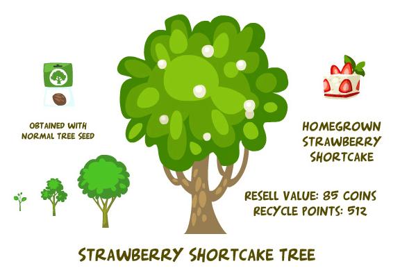 Strawberry shortcake tree pet society wiki pets for Fish in a tree summary