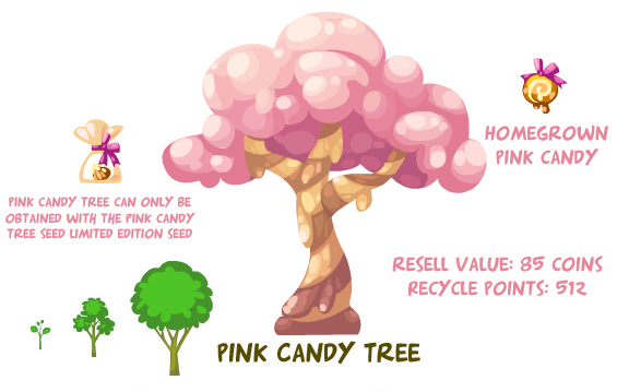 Pink candy tree pet society wiki pets stores fish for Fish in a tree summary