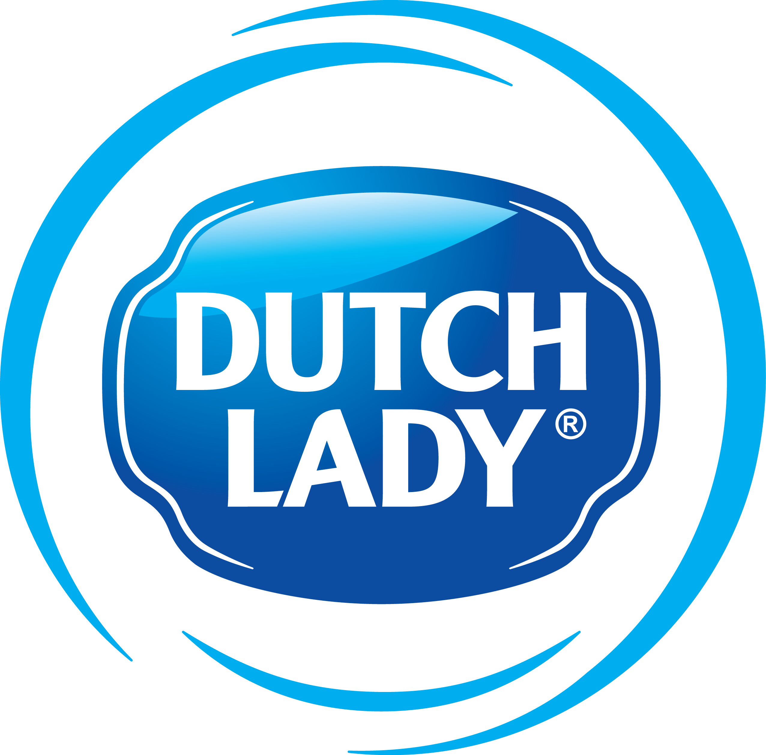 dutch lady Dladymy - key executives, insider trading, ownership, revenue and average growth rates detailed company description & address for dutch lady milk industries bhd.
