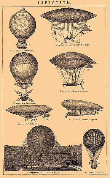 Early airship designs.