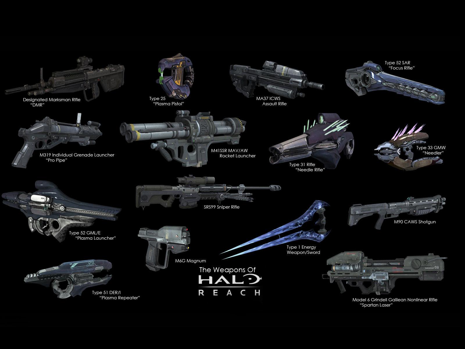 Resolucion original  Halo Weapons