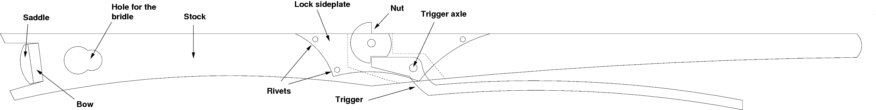 Medieval Crossbow Diagram - #traffic-club