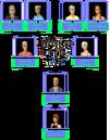 DeBateau Family Tree.png