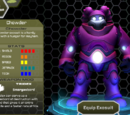 Chowder (Personaje)