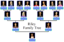 Riley Family Tree.png