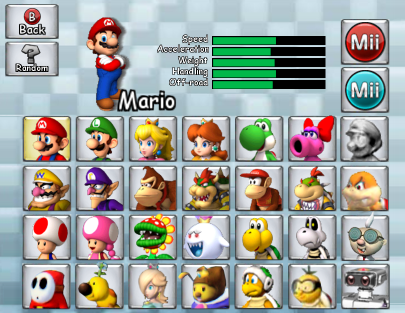 mario kart wii all characters stats