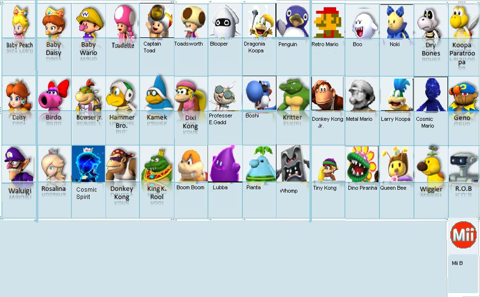 File Blast How To Unlock All Characters Mario Kart 8 Wii U