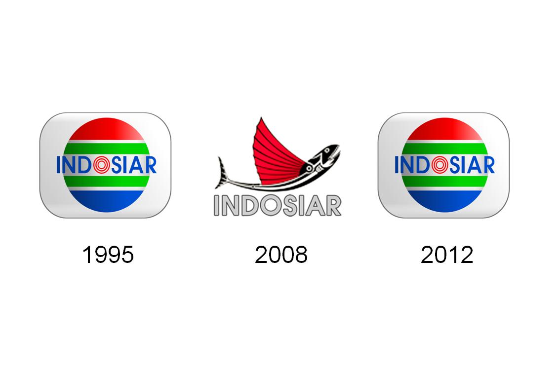 Indosiar: Global TV (Indonesia) Wiki