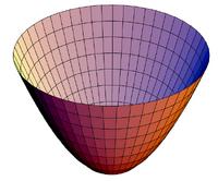 Paraboloid-01-goog