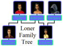 Loner Family Tree (fanon).png