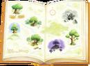 100 Acre Wood Book KHII.png