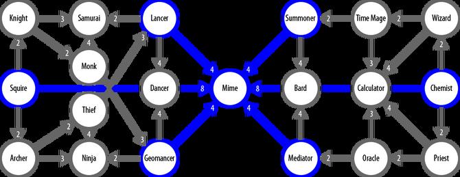 Module rencontre wikipedia