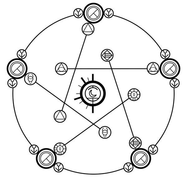 Illustration art, Circles and Alchemy on Pinterest
