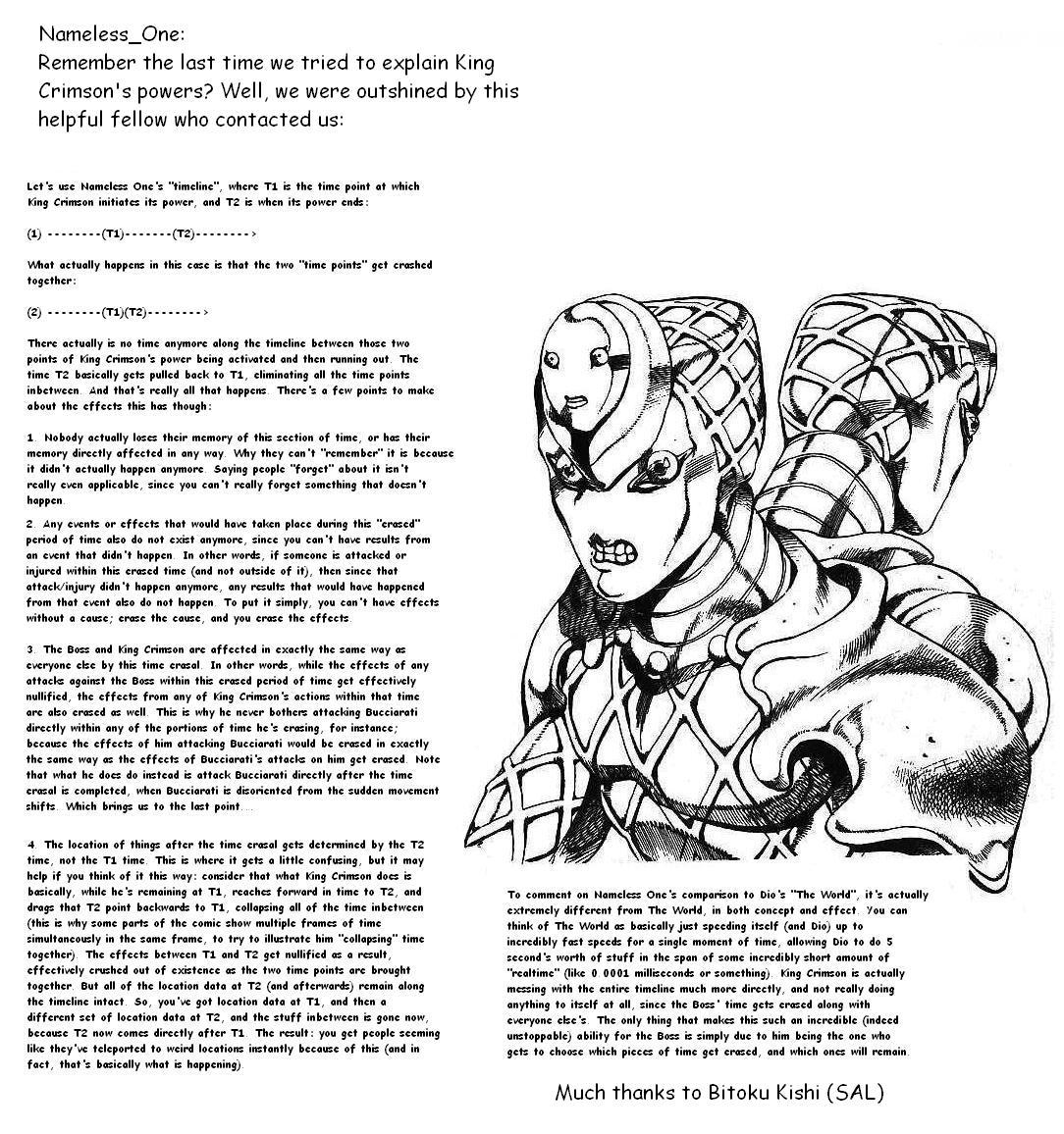 Translated Version Of Http Derjulian Net Projects Roboking: JoJo's Bizarre Encyclopedia