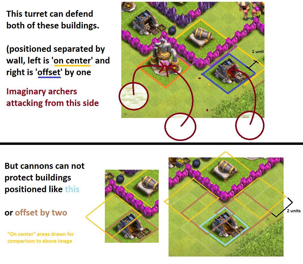 Base farming layout th6 by spikerush base farming layout th6 by - Clash Of Clans Level 6 Town Hall Defense Funneling
