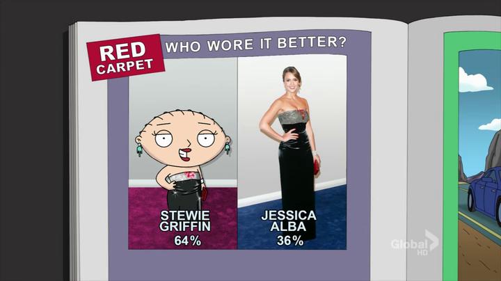 Jessica Alba Family Guy Wiki