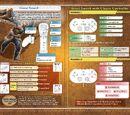 MHTri - Commandes Grande Épée