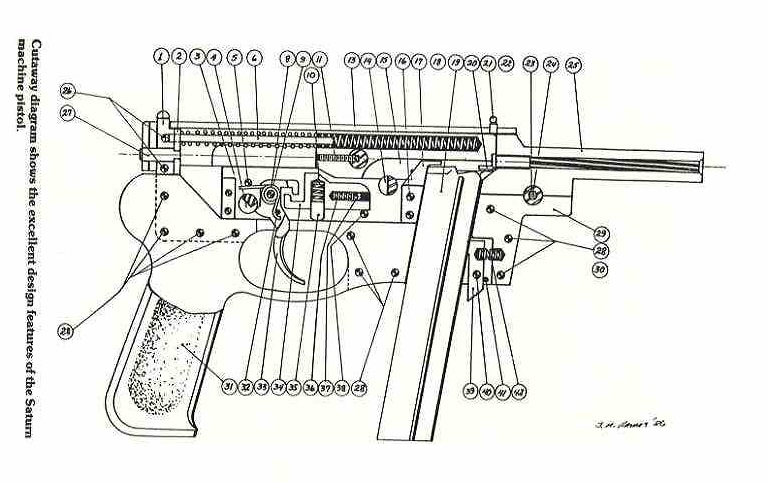 mauser hsc parts diagram  mauser  get free image about
