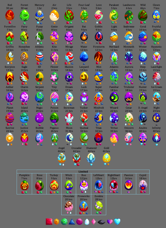 dragon story egg chart by time