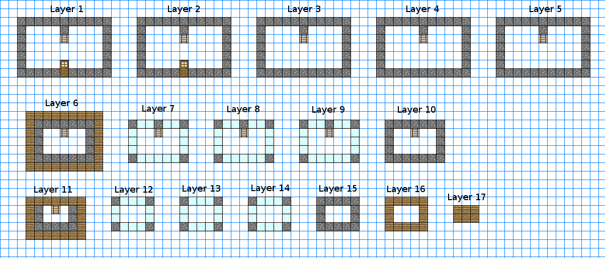 Observatory Keep Blueprints Minecraft Constuctions Wiki