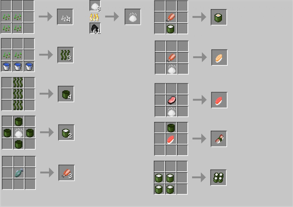 Current Minecraft Crafting Guide