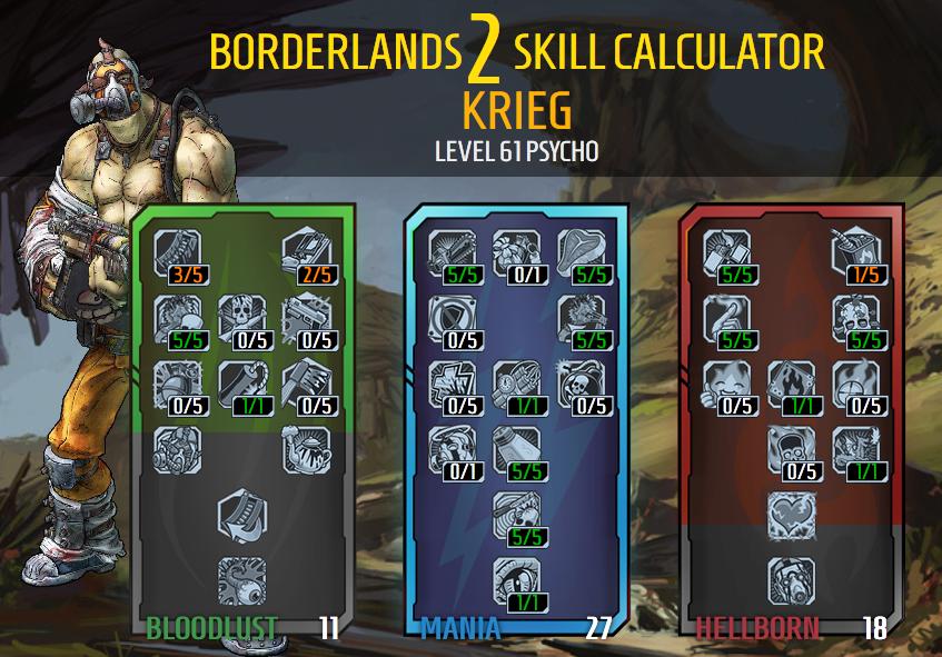 Borderlands Brick Build Best