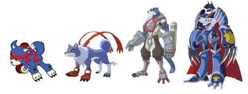 Archivo:Gaomon evolution.jpg - Wiki DMO