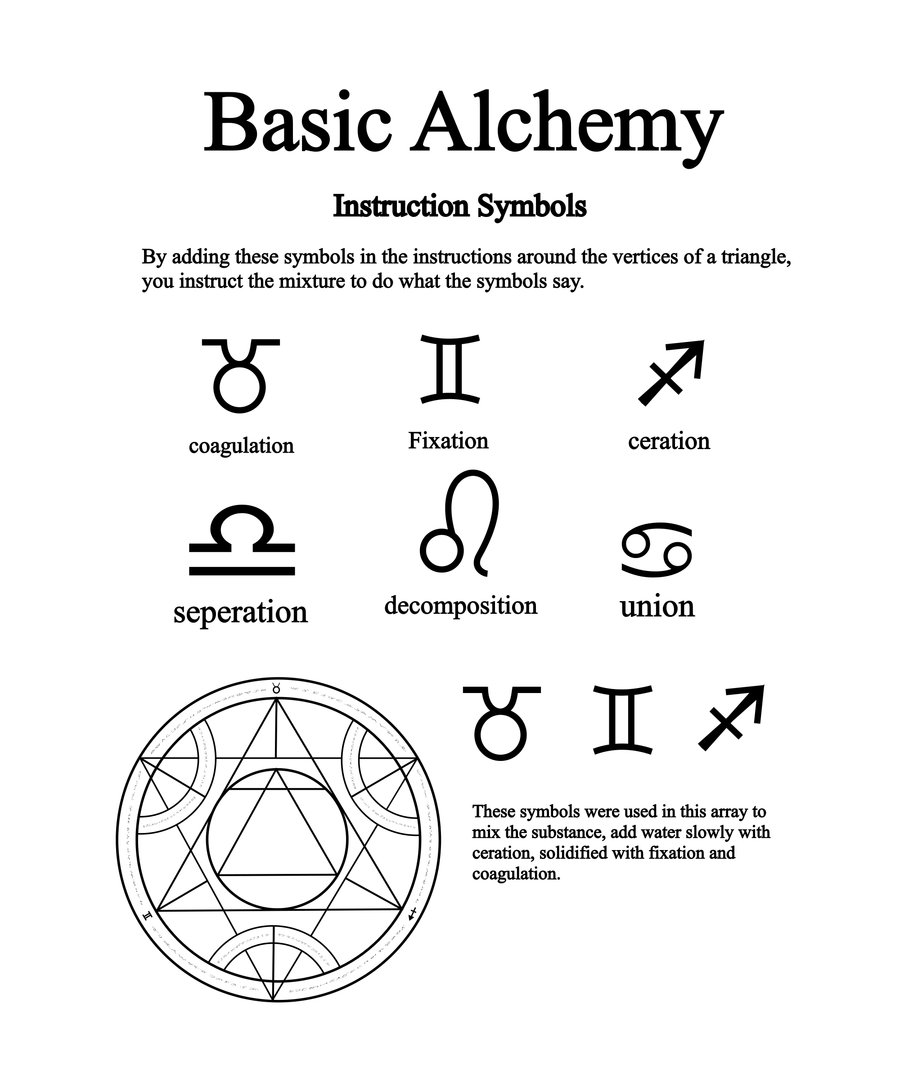Images Alchemy Symbols And Meanings Fullmetal Alchemist