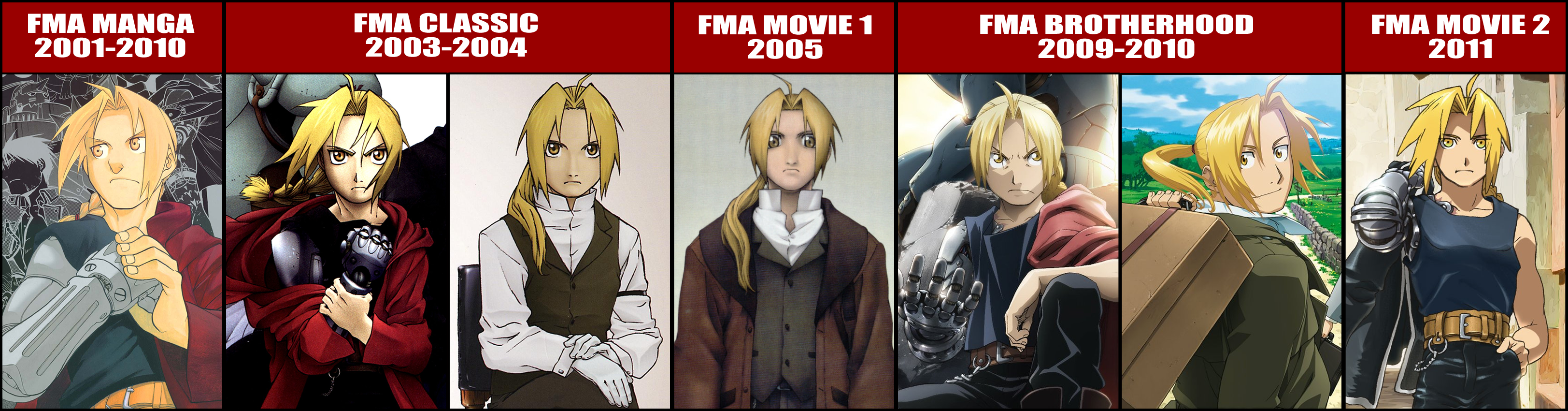 Things that should be added in this page   Edward Elric Brotherhood Older