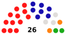 2010 North Debyshire election TA62.png