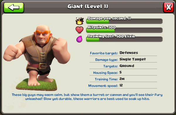 Giant - Clash of Clans Wiki | 600 x 393 png 219kB