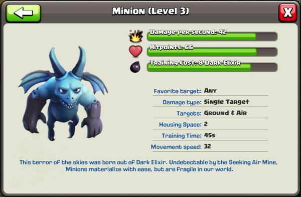 Minion - Clash of Clans Wiki