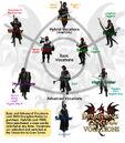 330px-DD vocations chart.jpg