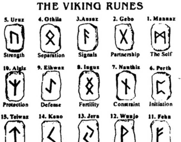Viking Rune Symbols