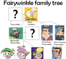 Fairywinkle family