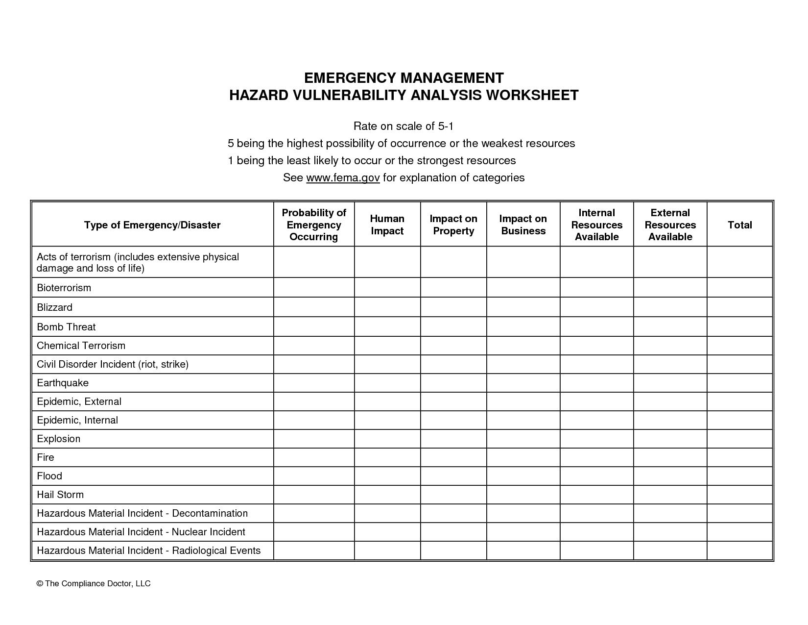Hazard Vulnerability Analysis worksheet