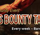 Aika lakuza/Boss Bounty Target