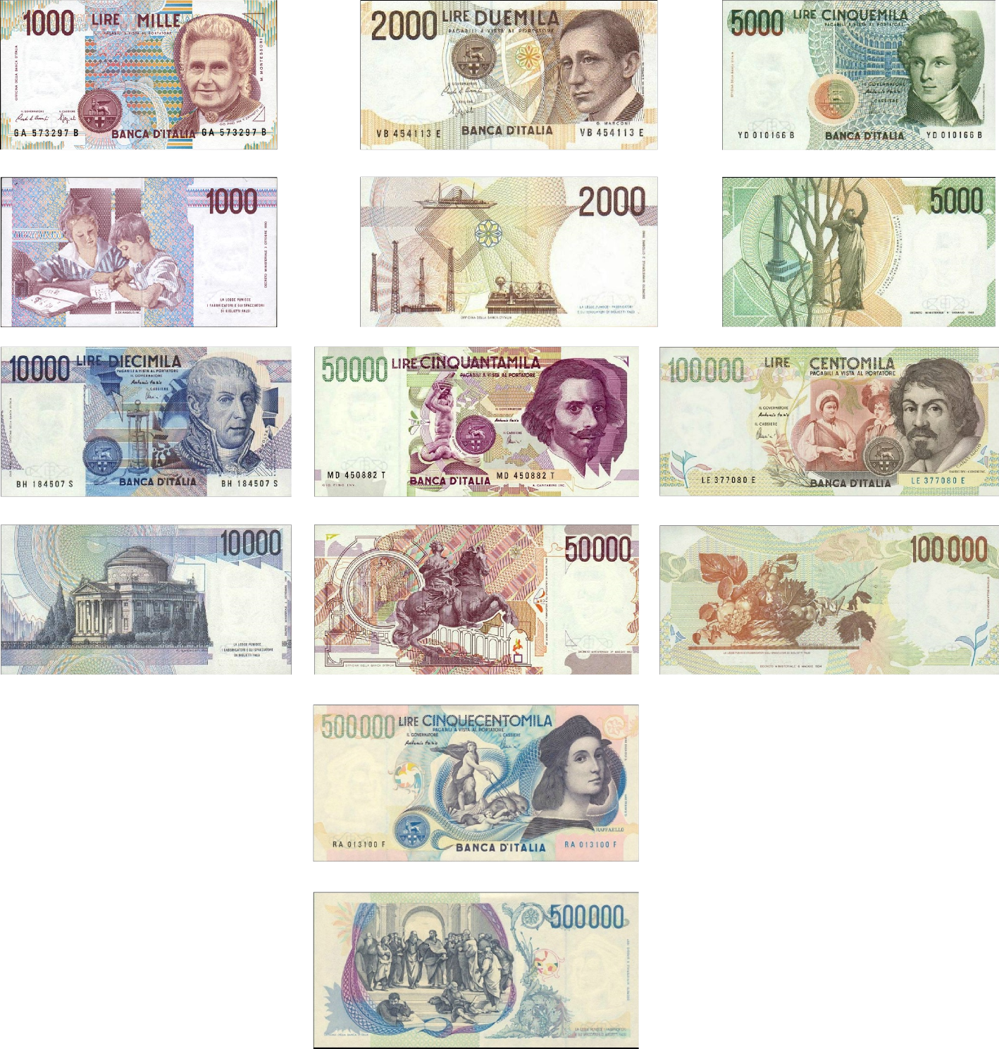 Italian Lira Currency Wiki The Online Numismatic